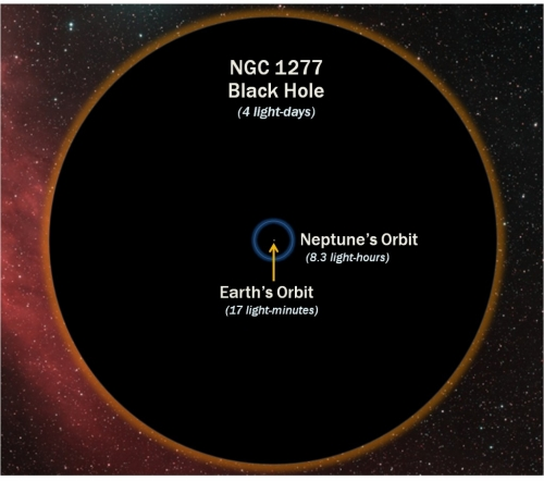 NGC1277_diagram-1024x906.jpg